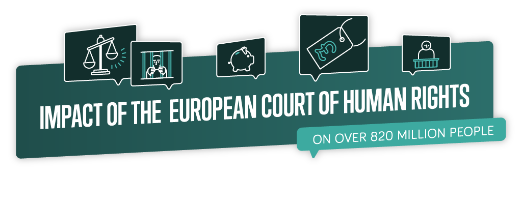 IMPACT OF THE EUROPEAN COURT     OF HUMAN RIGHTS ON THE EUROPE