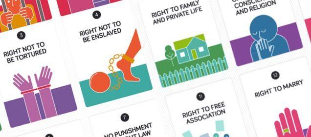 ECHR rights 3