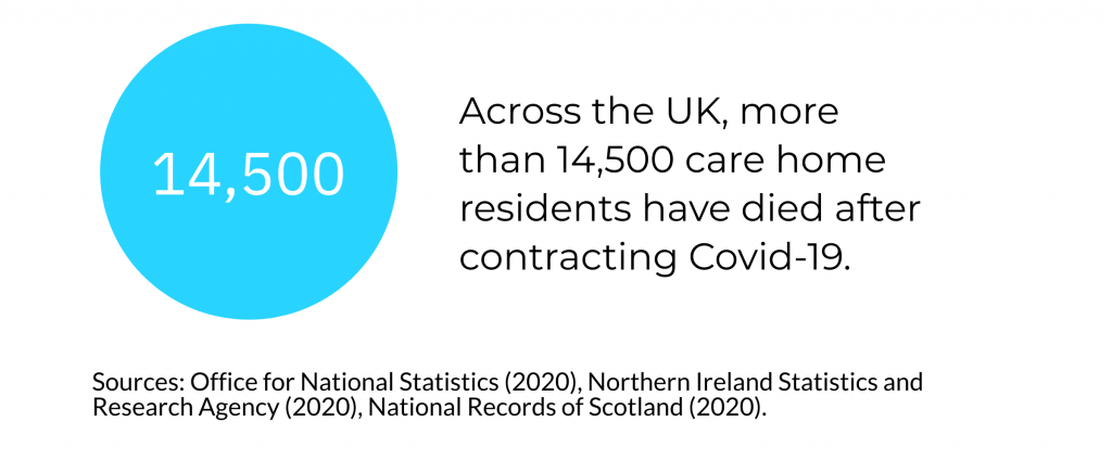 An infographic illustrating the number of coronavirus-related care home deaths